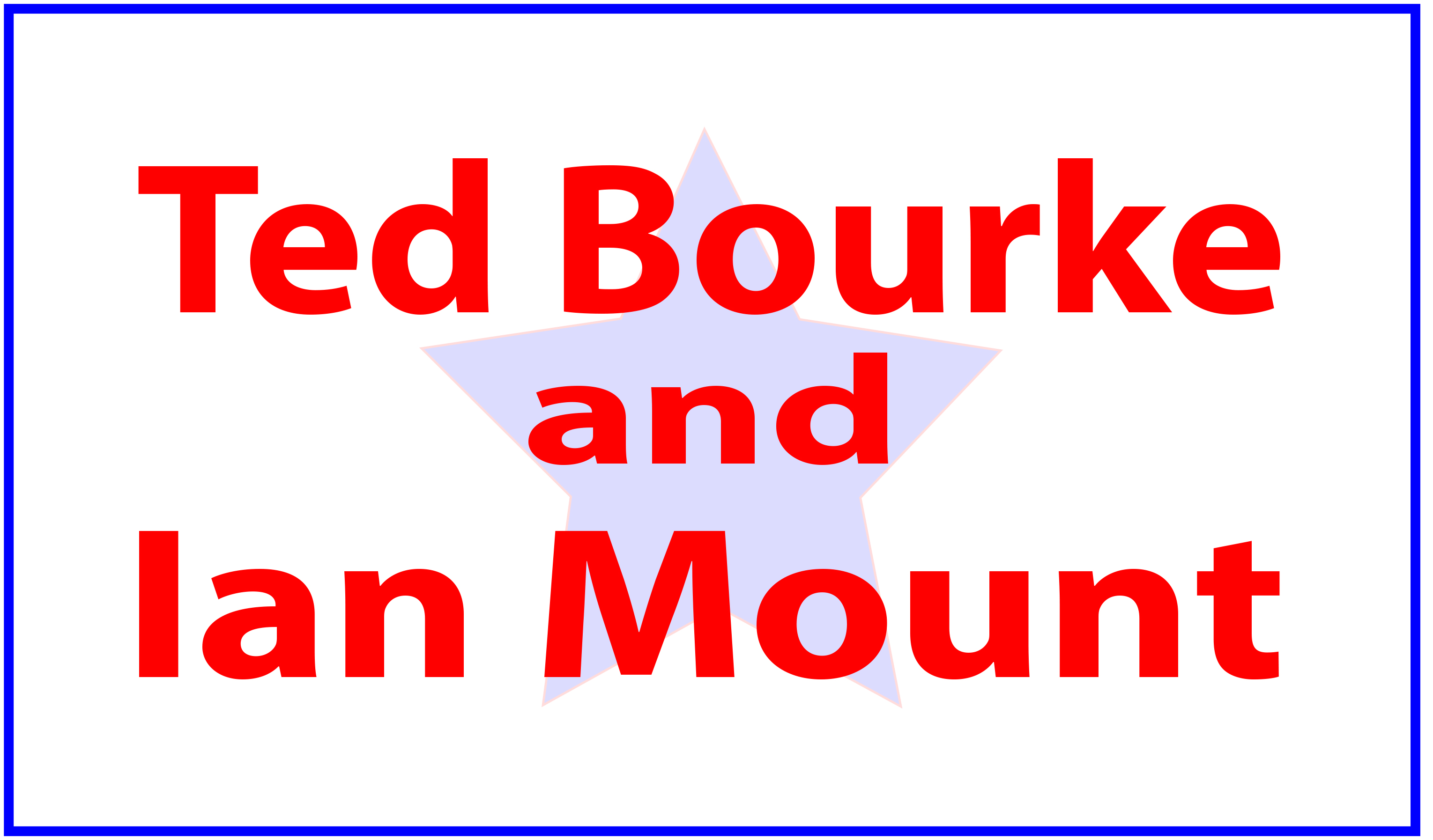 Ted Bourke and Ian Mount